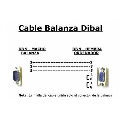 Cable de conexión de balanza a TPV o PC